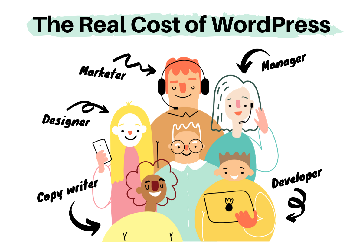 the real cost of WordPress